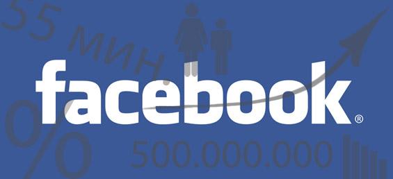 Забавна Фејсбук статистика