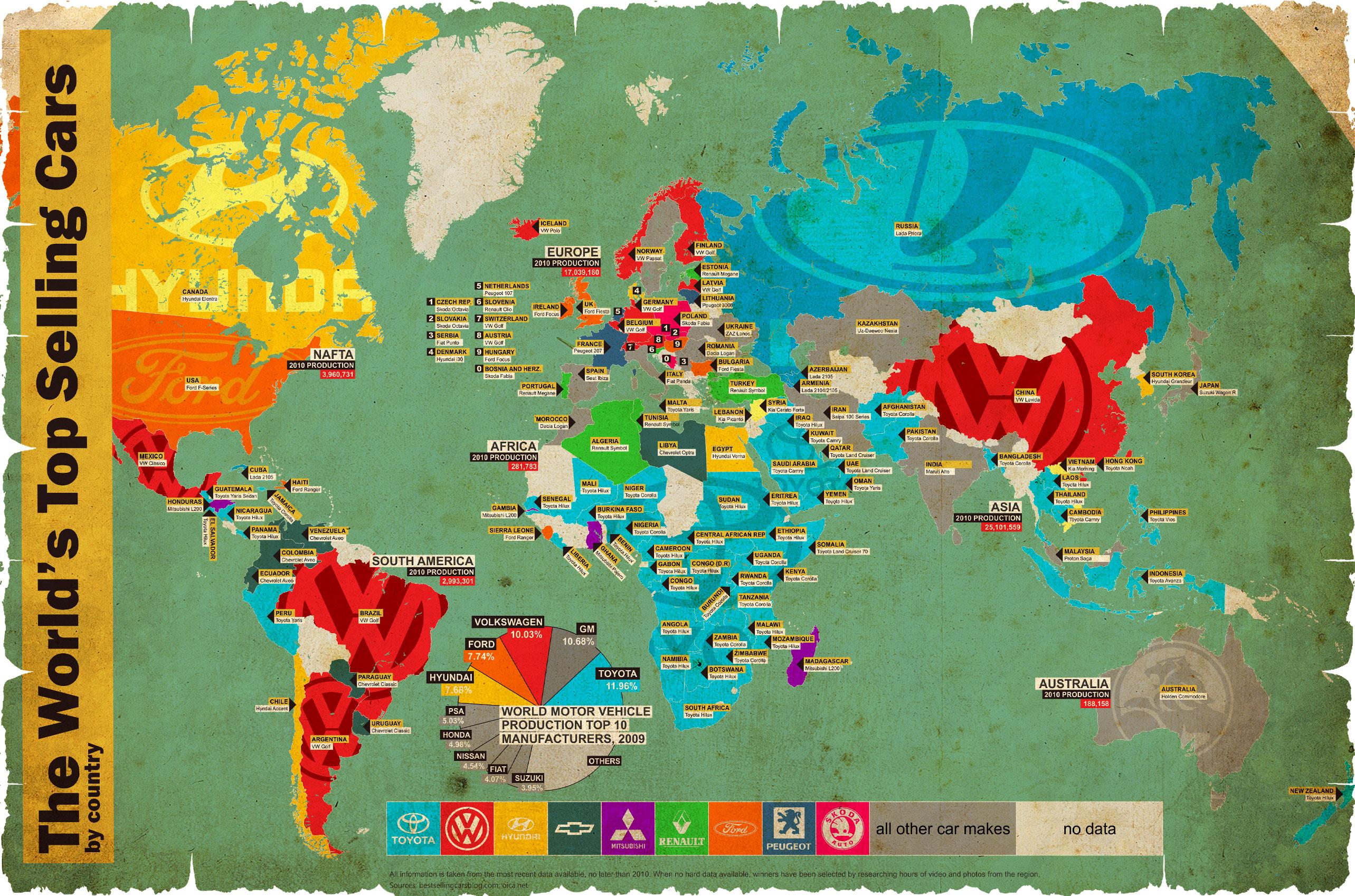 Најпродаваните автомобили во земјите ширум светот