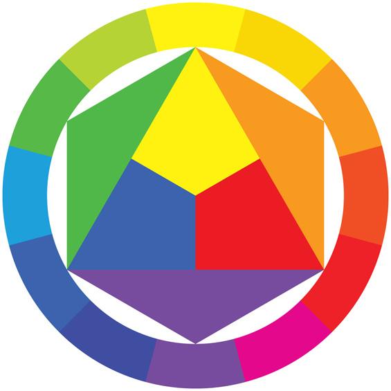 Водич за комбинирање бои во вашата гардероба