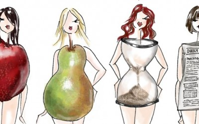 Основни форми на женското тело