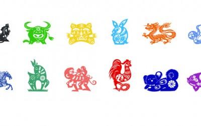 Кинескиот хороскоп и изборот на професија