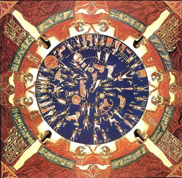 Египетски хороскоп