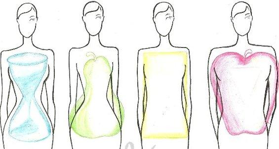 Како да изградите свој стил на облекување