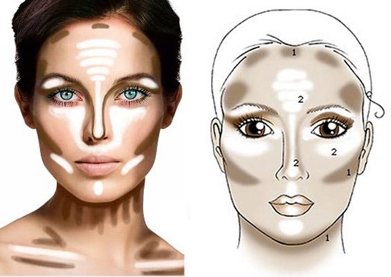 Професионални совети за шминкање