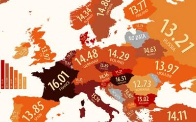 Во која европска држава мажите имаат најголеми пениси?