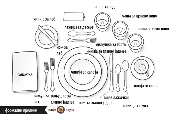 Како да ја поставите масата за посебни прилики?