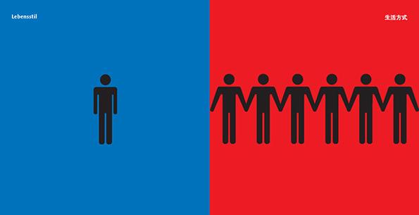 Начин на живот: Независен vs. зависен