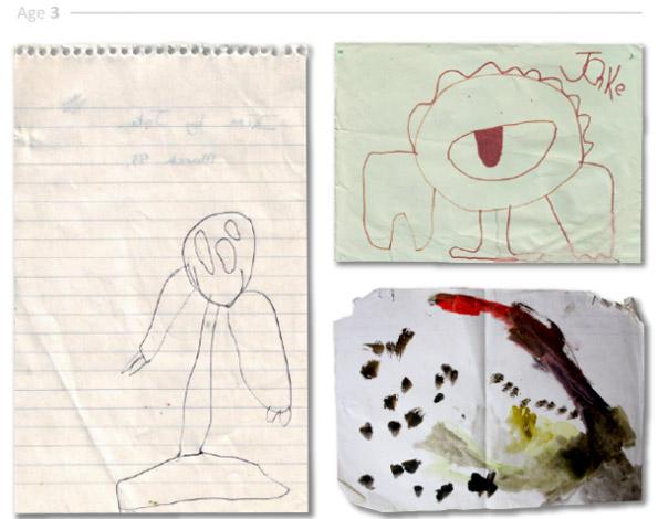 2-progresijata-na-eden-umetnik-od-2-do-24-godini-kafepauza.mk