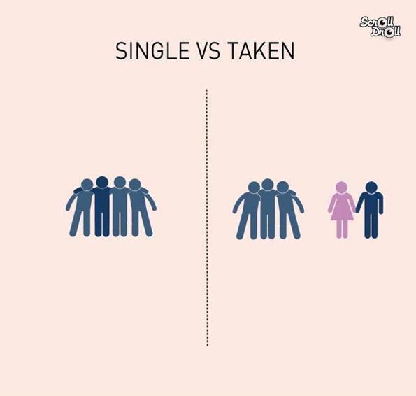 10 цртежи кои совршено го доловуваат животот на мажите кои се сингл наспроти оние кои се во врска