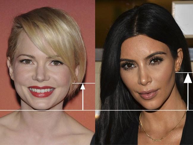 (1) Дали на вашето лице ќе одговара кратка коса?