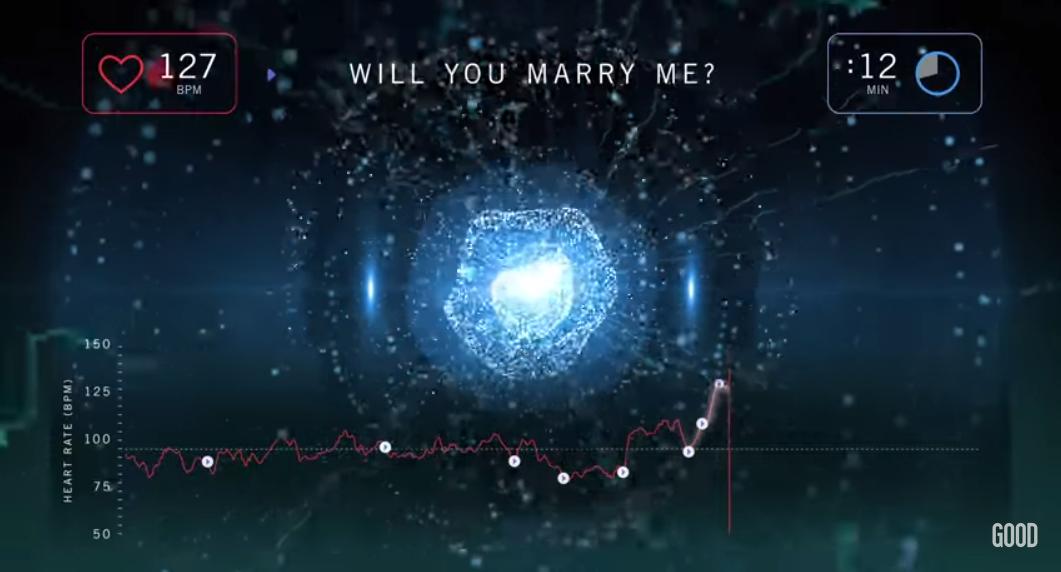 (2) Како изгледа срцебиењето на маж додека ја запросува својата девојка?
