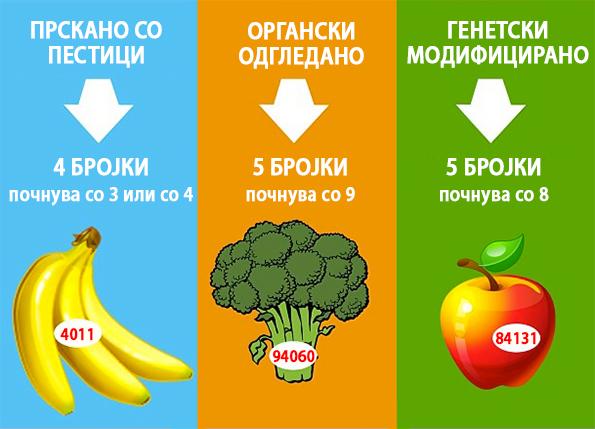 1-zoshto-e-vazhno-da-gi-chitate-broevite-na-nalepnicite-na-ovoshjeto-i-zelenchukot-kafepauza.mk