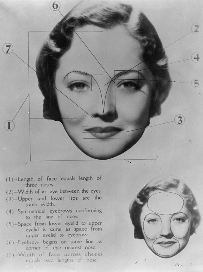 Со помош на овој тест од 1934 година откријте дали имате совршено лице