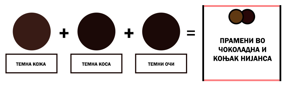 1-kakvi-prameni-najdobro-odgovaraat-na-vashata-kosa-detalen-vodich-za-sovrshen-izbor-kafepauza.mk