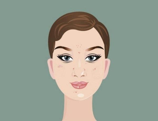 (2) 3 типови лице: Мали промени кои откриваат што се случува со вашето тело