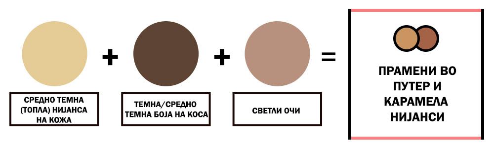 2-kakvi-prameni-najdobro-odgovaraat-na-vashata-kosa-detalen-vodich-za-sovrshen-izbor-kafepauza.mk