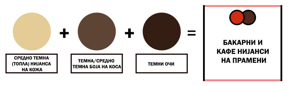 3-kakvi-prameni-najdobro-odgovaraat-na-vashata-kosa-detalen-vodich-za-sovrshen-izbor-kafepauza.mk