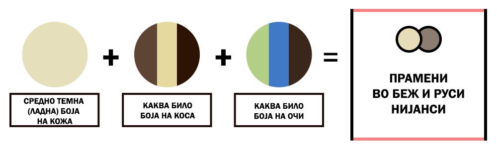 4-kakvi-prameni-najdobro-odgovaraat-na-vashata-kosa-detalen-vodich-za-sovrshen-izbor-kafepauza.mk