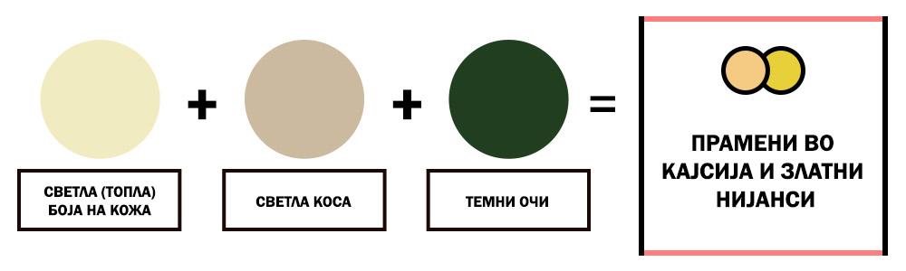 5-kakvi-prameni-najdobro-odgovaraat-na-vashata-kosa-detalen-vodich-za-sovrshen-izbor-kafepauza.mk