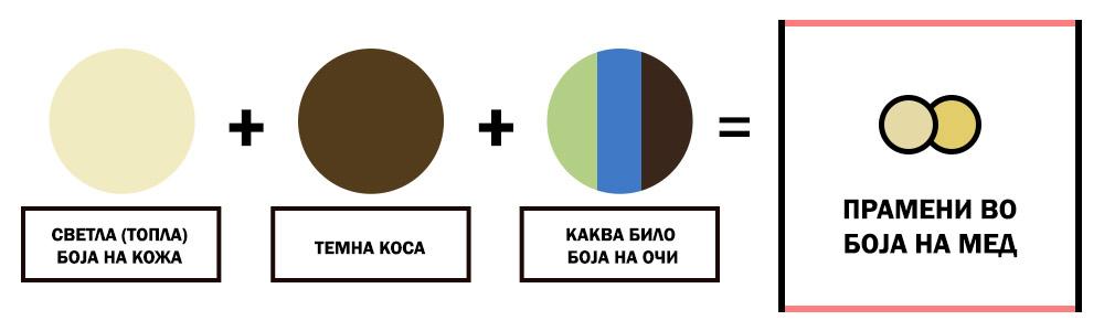 6-kakvi-prameni-najdobro-odgovaraat-na-vashata-kosa-detalen-vodich-za-sovrshen-izbor-kafepauza.mk