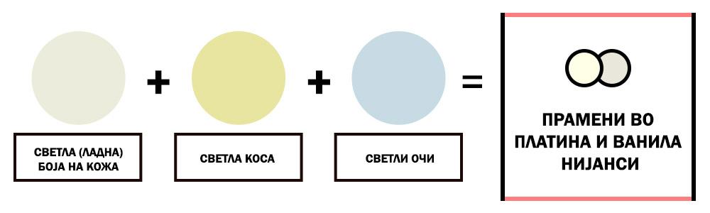 7-kakvi-prameni-najdobro-odgovaraat-na-vashata-kosa-detalen-vodich-za-sovrshen-izbor-kafepauza.mk