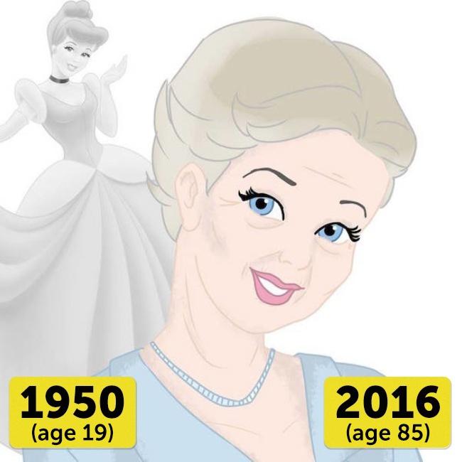 Пепелашка – 1950 (19 години) и 2016 (85 години)