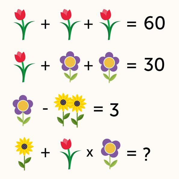 Обидете се да ја решите оваа детска загатка која дури и за генијалците претставува предизвик
