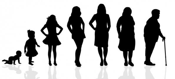 (3) Кои се разликите и сличностите во стареењето кај мажите и жените?