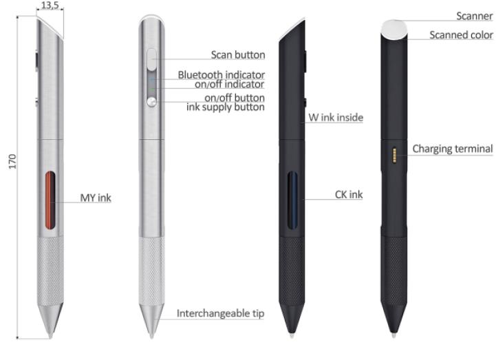 (4) Со ова пенкало можете да цртате во 16 милиони различни бои, преземени од реалниот живот