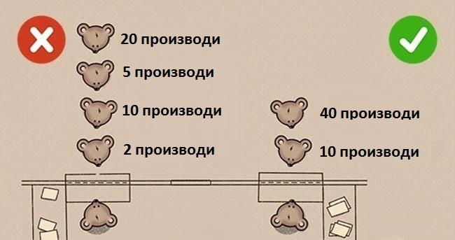 2-kako-da-ja-izberete-redicata-vo-supermarketot-vo-koja-najmalku-kje-chekate-www.kafepauza.mk_
