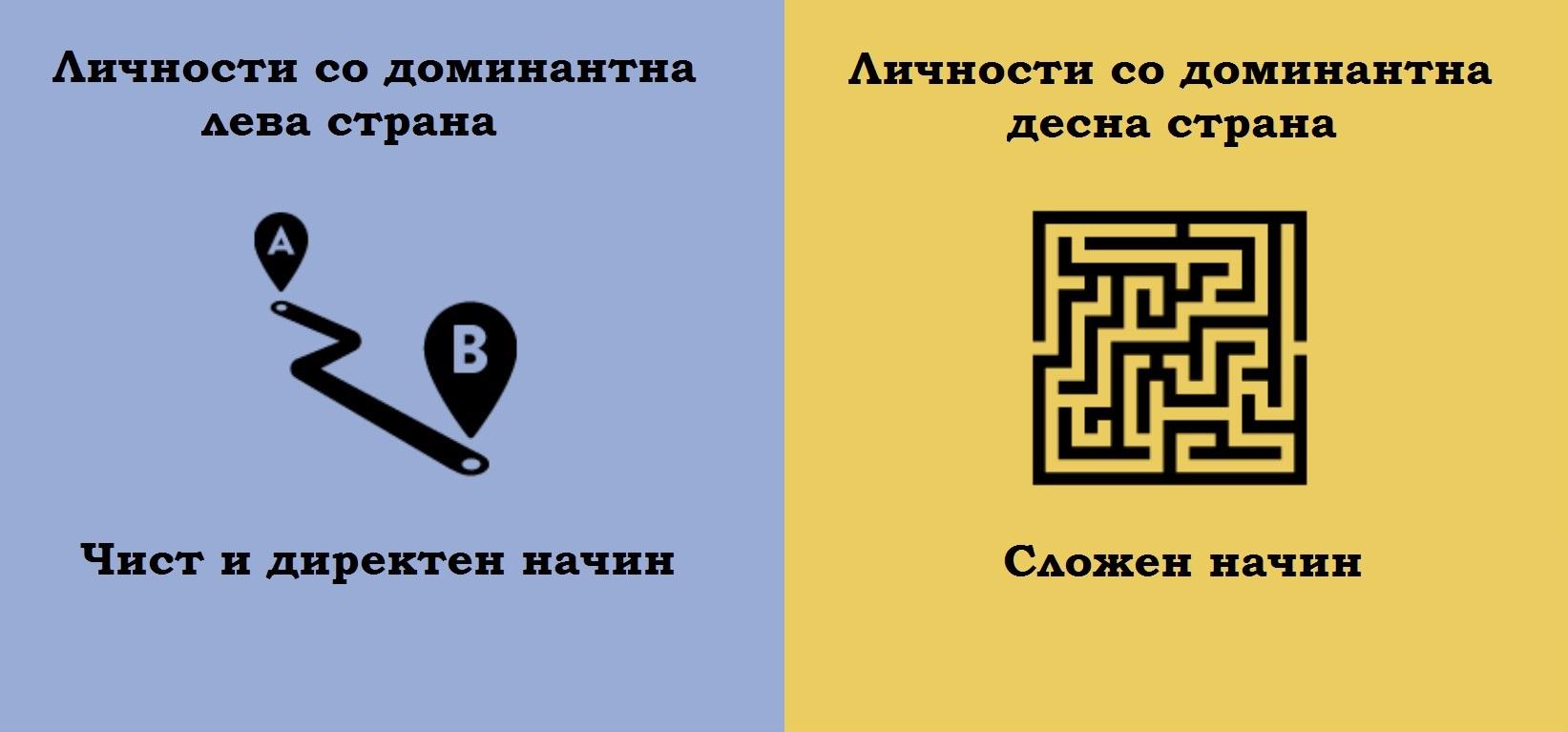 (8) 8 примери кои ја покажуваат разликата помеѓу луѓето кај кои доминира левата и оние кај кои доминира десната страна на мозокот