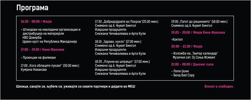 2-shizici-uzhivajte-bez-rizici-testiraj-se-zashtiti-se-ne-diskriminiraj-kafepauza.mk