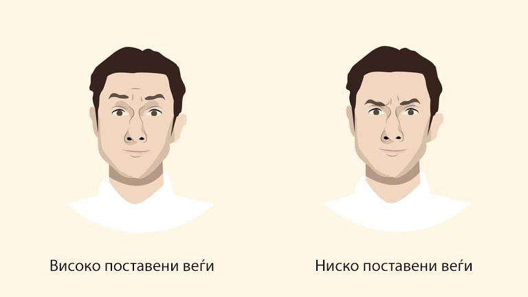 (3)suptilni-gestovi-so-koi-kje-gi-naterate-drugite-da-vi-veruvaat-kafepauza.mk