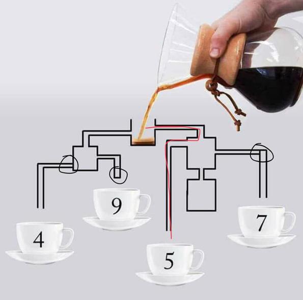 Решете ја оваа загатка што го збуни Интернетот: Која шолја прва ќе се наполни со кафе?
