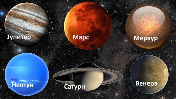 Која планета ве привлече најмногу? Одговорот ја открива вашата универзална енергија