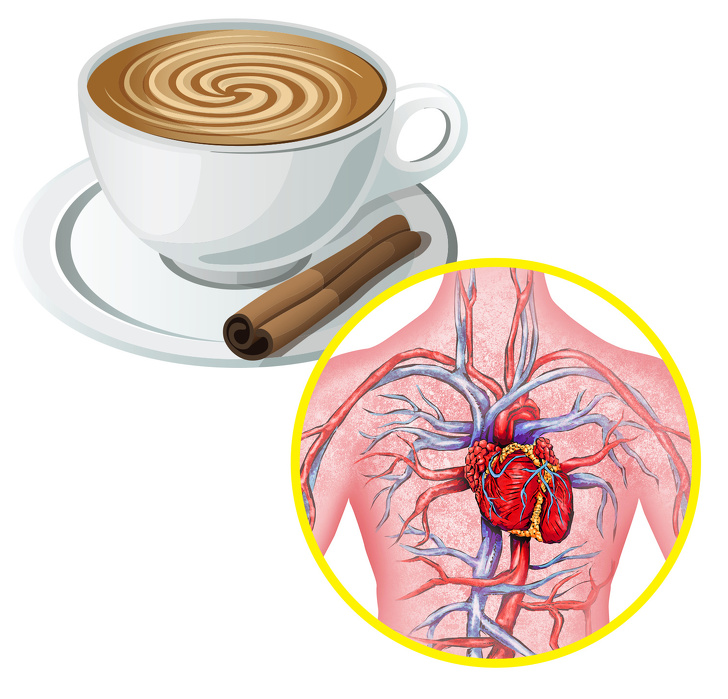 8 вкусни начини да го направите вашето кафе поздраво