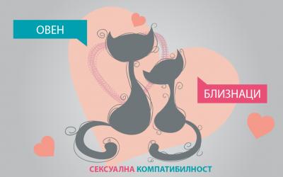 Сексуална астролошка компатибилност: Овен и Близнаци