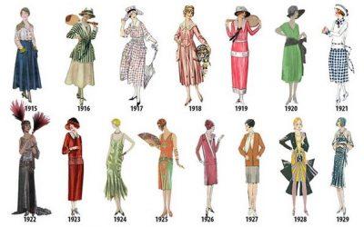 Илустрации кои покажуваат како се менувала женската облека од 1784-та до 1970-та година