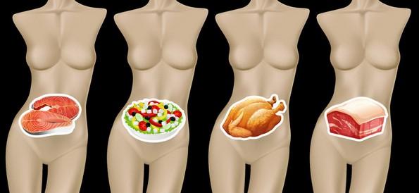 Колку време е потребно за дигестија на разни видови храна и зошто е важно да го знаете тоа?