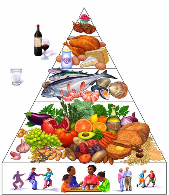 Експертите тврдат дека ова е најлесната диета за следење