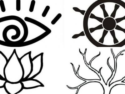 Одберете симбол и откријте го вашиот најголем страв