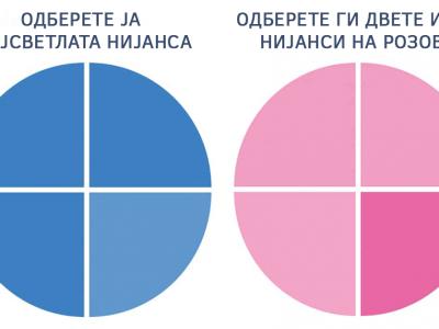 Колку добро разликувате бои? Помалку од 1% од луѓето го поминуваат овој тест со сите точни одговори!