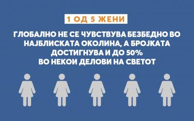 #ПроговориСлушни – светска кампања на AVON против родовото насилство