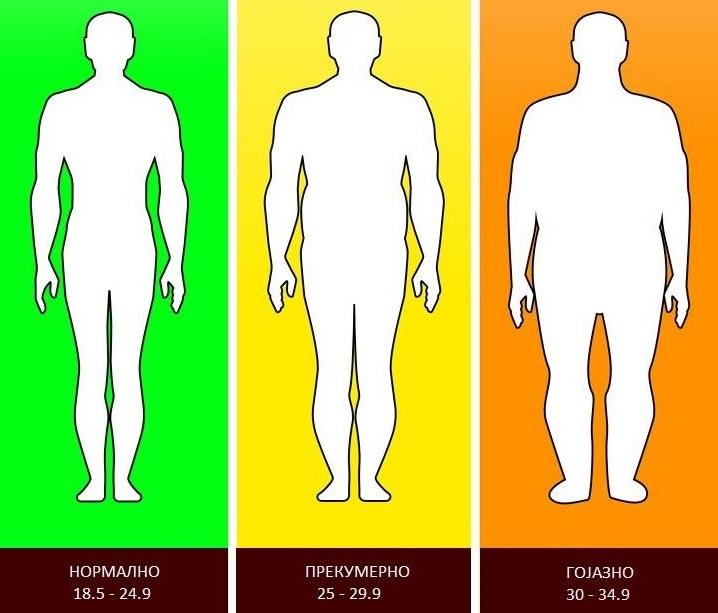 9 факти за вашето тело кои укажуваат на тоа дека ќе живеете подолго