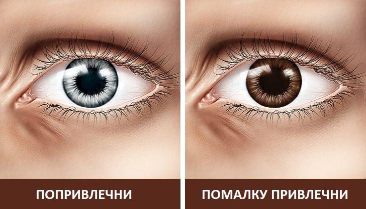 10 работи што бојата на очите може да ги открие за вас